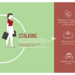 Stalking under IPC Section 354D