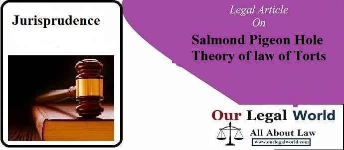 Salmond Pigeon Hole Theory of law of Torts