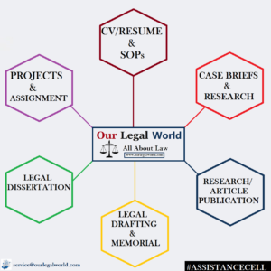 CV Drafting, Projects, Memorials, Case Law, Research:- Services Law Student